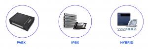 PABX-IPBX-senegal